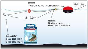 Podvodní splávek TM Spro Ufo Float 5g - 4